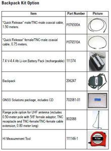 Picture of Spectra Ashtech ProFlex 800 Survey Backpack Kit 890309